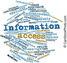 Abstract word cloud for Information access with related tags and terms