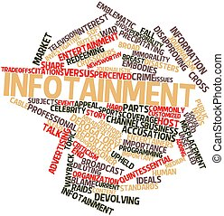 Infotainment - Abstract word cloud for Infotainment with...
