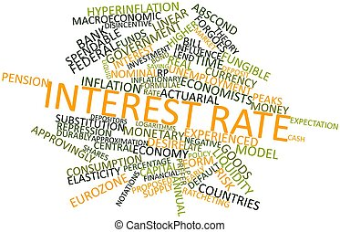 Interest rate - Abstract word cloud for Interest rate with...