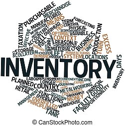 Inventory - Abstract word cloud for Inventory with related ...