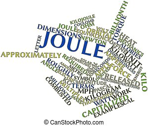 Joule - Abstract word cloud for Joule with related tags and...
