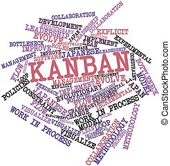 Kanban - Abstract word cloud for Kanban with related tags...