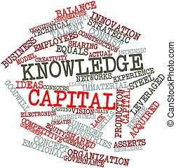 Knowledge capital - Abstract word cloud for Knowledge...
