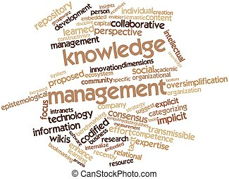 Abstract word cloud for Knowledge management with related tags and terms