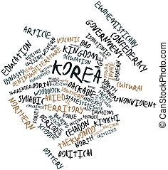 Korea - Abstract word cloud for Korea with related tags and...