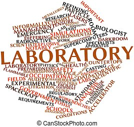 Laboratory - Abstract word cloud for Laboratory with related...
