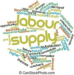 Labour supply - Abstract word cloud for Labour supply with...
