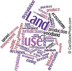 Land use - Abstract word cloud for Land use with related...