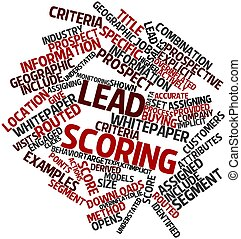 Lead scoring - Abstract word cloud for Lead scoring with...
