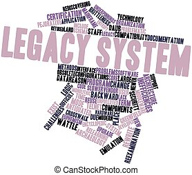 Legacy system - Abstract word cloud for Legacy system with...