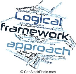 Logical framework approach - Abstract word cloud for Logical...