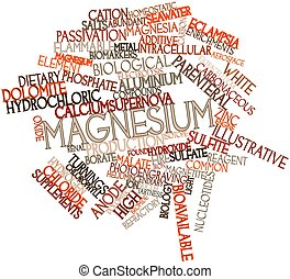 Magnesium - Abstract word cloud for Magnesium with related...