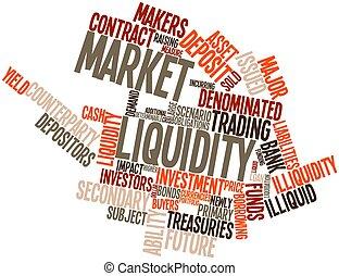 Market liquidity - Abstract word cloud for Market liquidity...