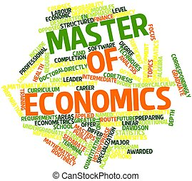 Abstract word cloud for Master of Economics with related tags and terms