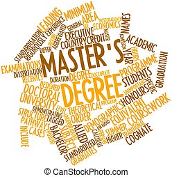 Abstract word cloud for Master's degree with related tags and terms