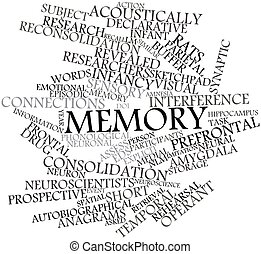 Memory - Abstract word cloud for Memory with related tags...
