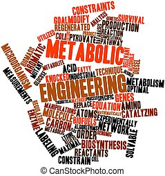 Metabolic engineering - Abstract word cloud for Metabolic...