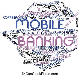 Abstract word cloud for Mobile banking with related tags and terms