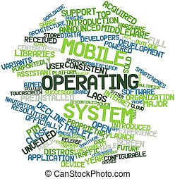 Abstract word cloud for Mobile operating system with related tags and terms