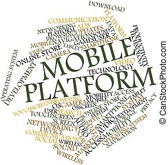 Abstract word cloud for Mobile Platform with related tags and terms