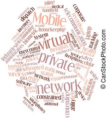 Mobile virtual private network - Abstract word cloud for...