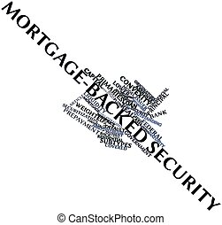 Abstract word cloud for Mortgage-backed security with related tags and terms