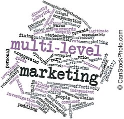 Abstract word cloud for Multi-level marketing with related tags and terms