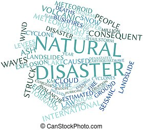 Abstract word cloud for Natural disaster with related tags and terms