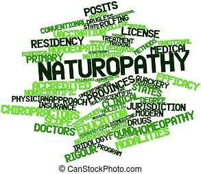 Naturopathy - Abstract word cloud for Naturopathy with...