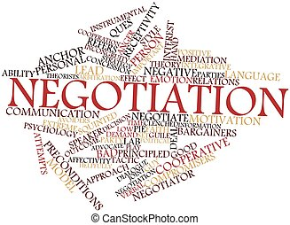 Negotiation - Abstract word cloud for Negotiation with...