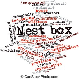 Nest box - Abstract word cloud for Nest box with related...