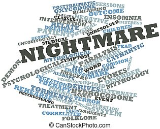 Nightmare - Abstract word cloud for Nightmare with related...