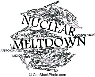 Abstract word cloud for Nuclear meltdown with related tags and terms