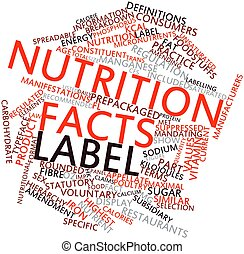 Nutrition facts label - Abstract word cloud for Nutrition...