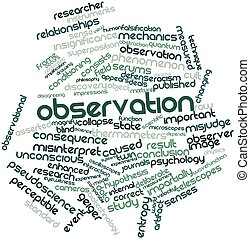 Abstract word cloud for Observation with related tags and terms