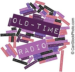 Abstract word cloud for Old-time radio with related tags and terms