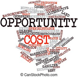 Opportunity cost - Abstract word cloud for Opportunity cost ...