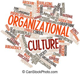 Abstract word cloud for Organizational culture with related tags and terms