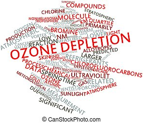 Abstract word cloud for Ozone depletion with related tags and terms