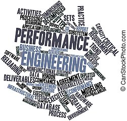 Abstract word cloud for Performance engineering with related tags and terms