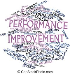 Performance improvement - Abstract word cloud for...