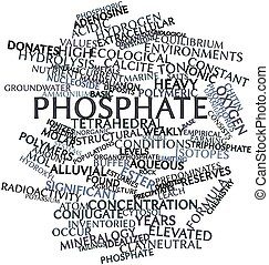 Abstract word cloud for Phosphate with related tags and terms
