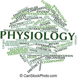 Abstract word cloud for Physiology with related tags and terms
