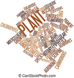Plant - Abstract word cloud for Plant with related tags and...