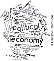 Political economy - Abstract word cloud for Political...