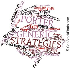 Porter generic strategies