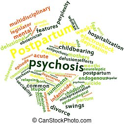 Postpartum psychosis - Abstract word cloud for Postpartum...