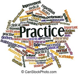 Abstract word cloud for Practice with related tags and terms