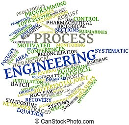Abstract word cloud for Process engineering with related tags and terms