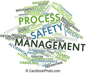 Abstract word cloud for Process safety management with related tags and terms